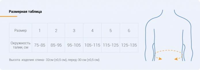 Бандаж поддерживающий с двойной фиксацией (серый) р.1 (2039.1сір)